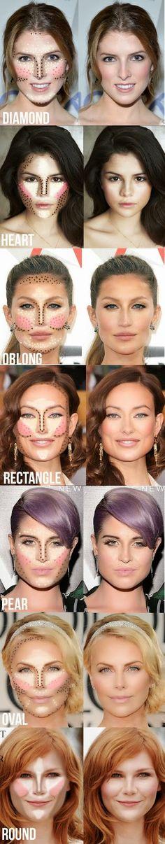 konturowanie twarzy (1)