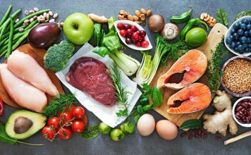 Dieta kopenhaska